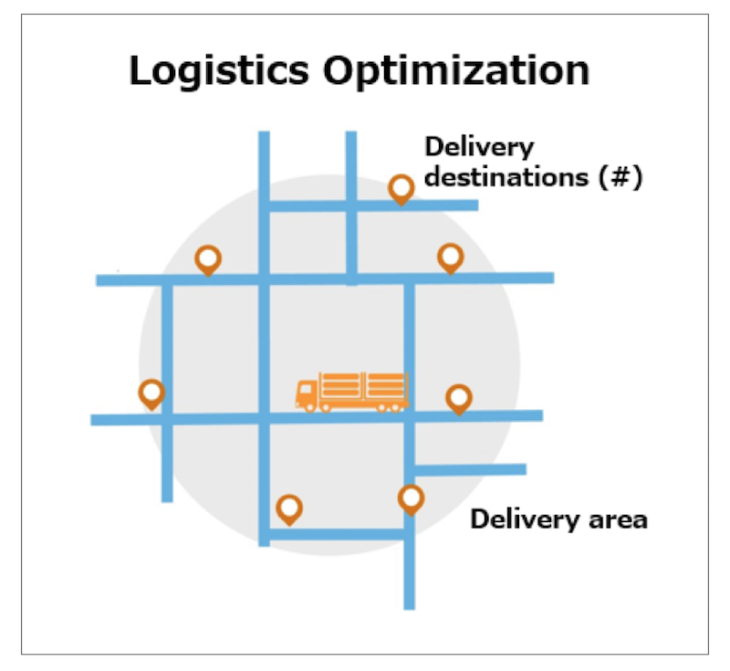 Logistics Optimization