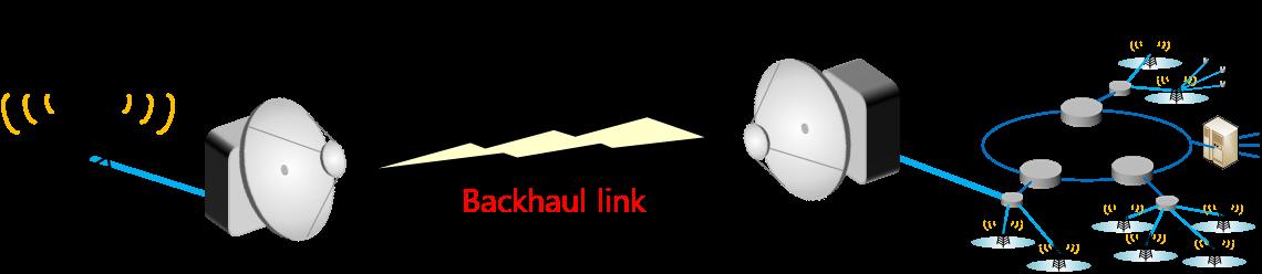 Image of the backhaul link