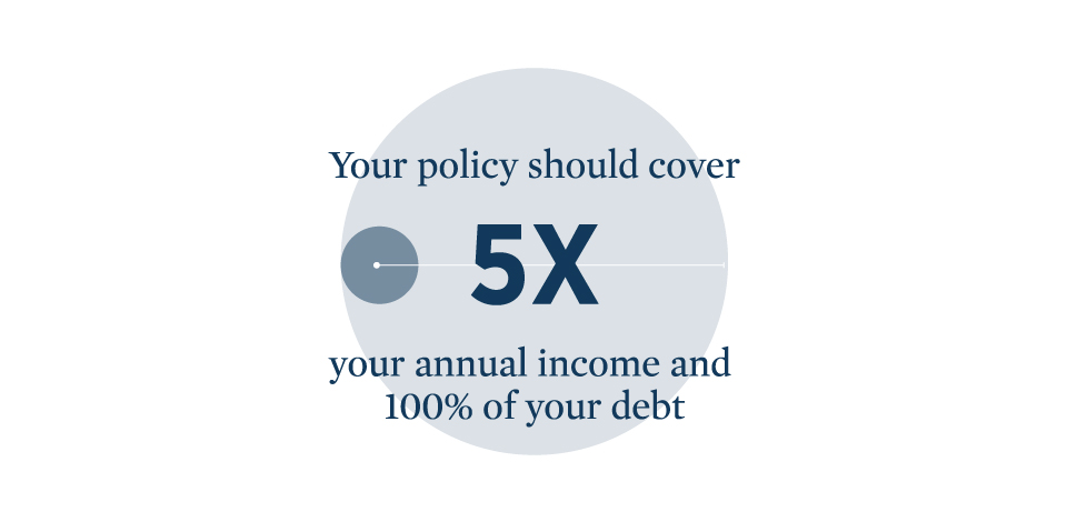 USAA Protect the Foundation of Your Family's Financial Home.jpg