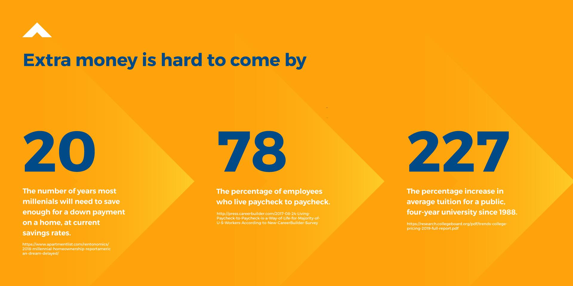 2019_stress-and-finances-infographic_part1_v1.2 (1).jpg