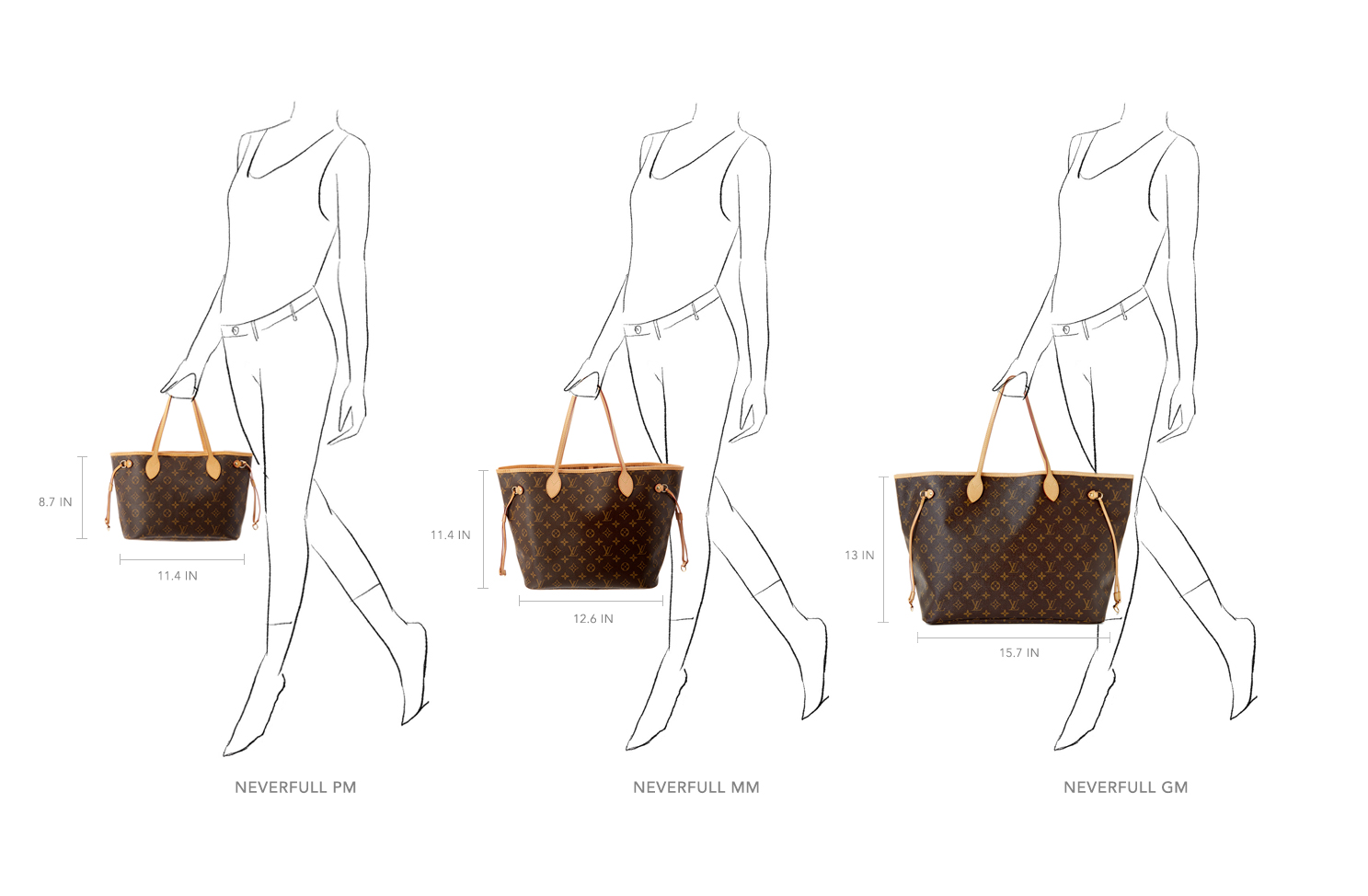 50bbbd8db1cb Size Matters  Your Guide to the Louis Vuitton Neverfull Tote