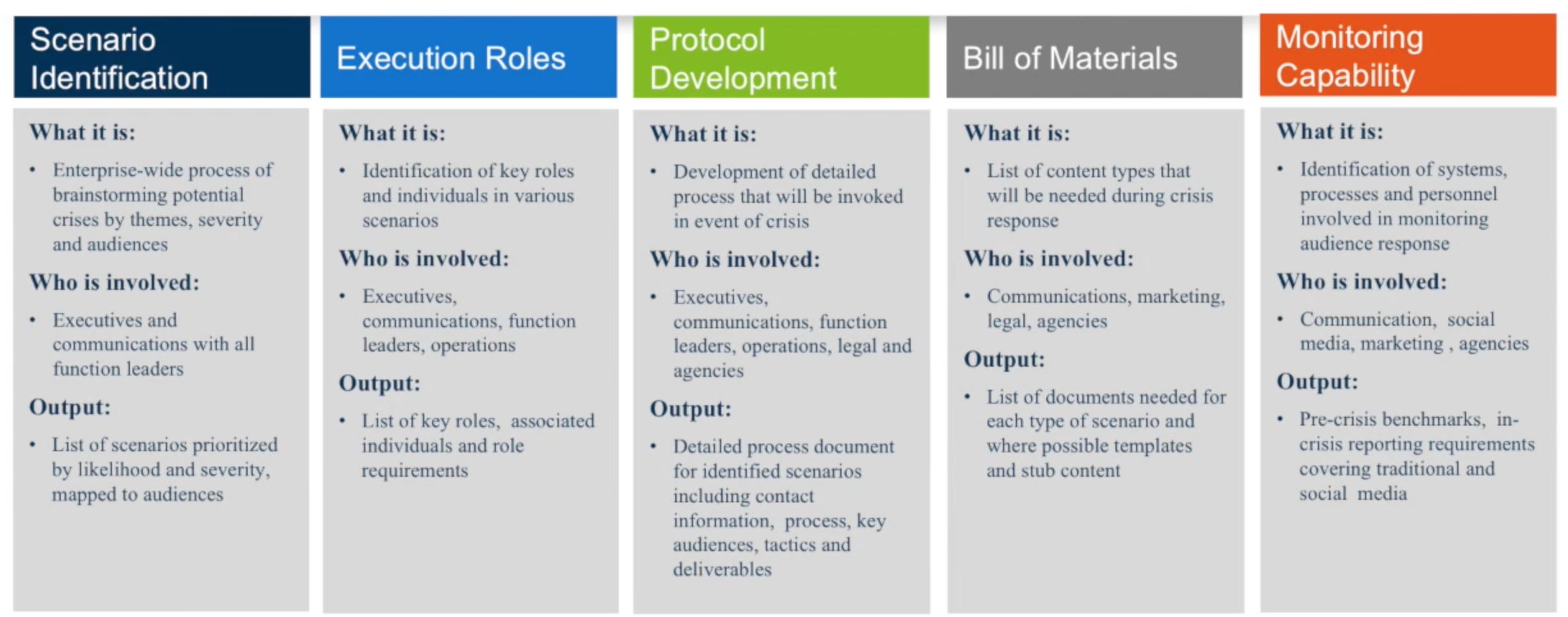 crisis framework.png