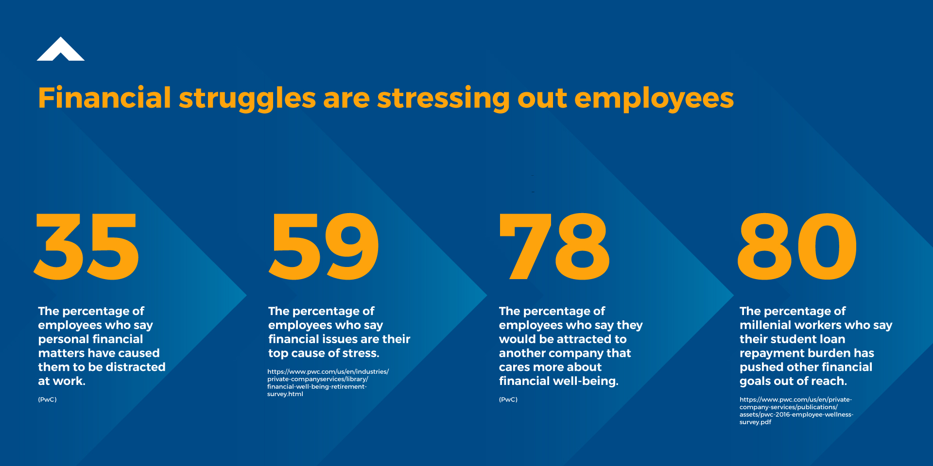 2019_stress-and-finances-infographic_part2_v1.2.jpg