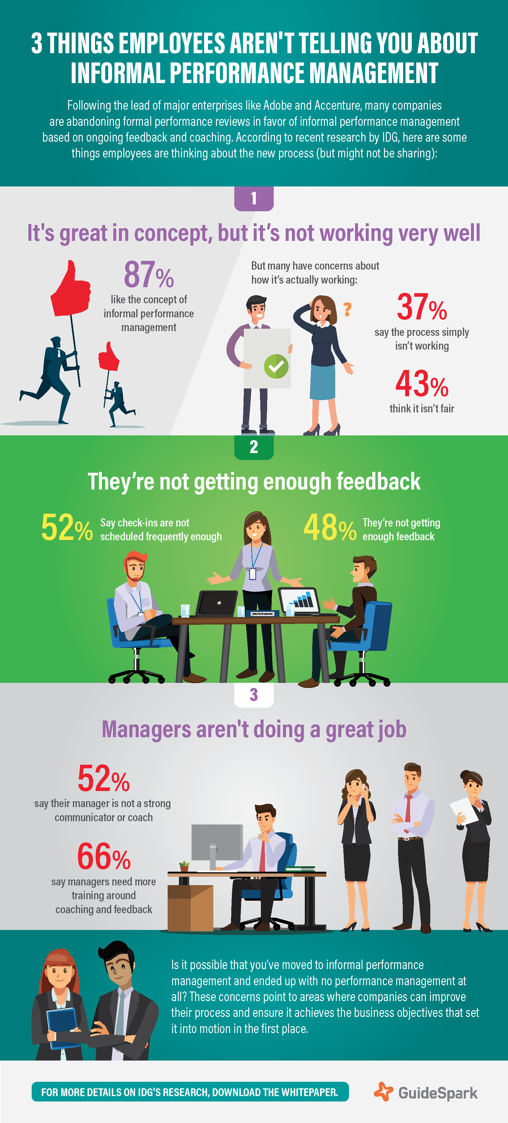 GS-3 Things Your Employees Not Telling  Infographic 092818link.png