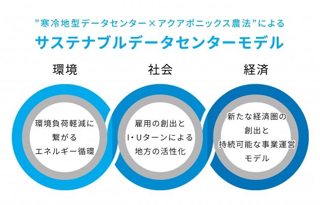 data_center_model_02.jpg