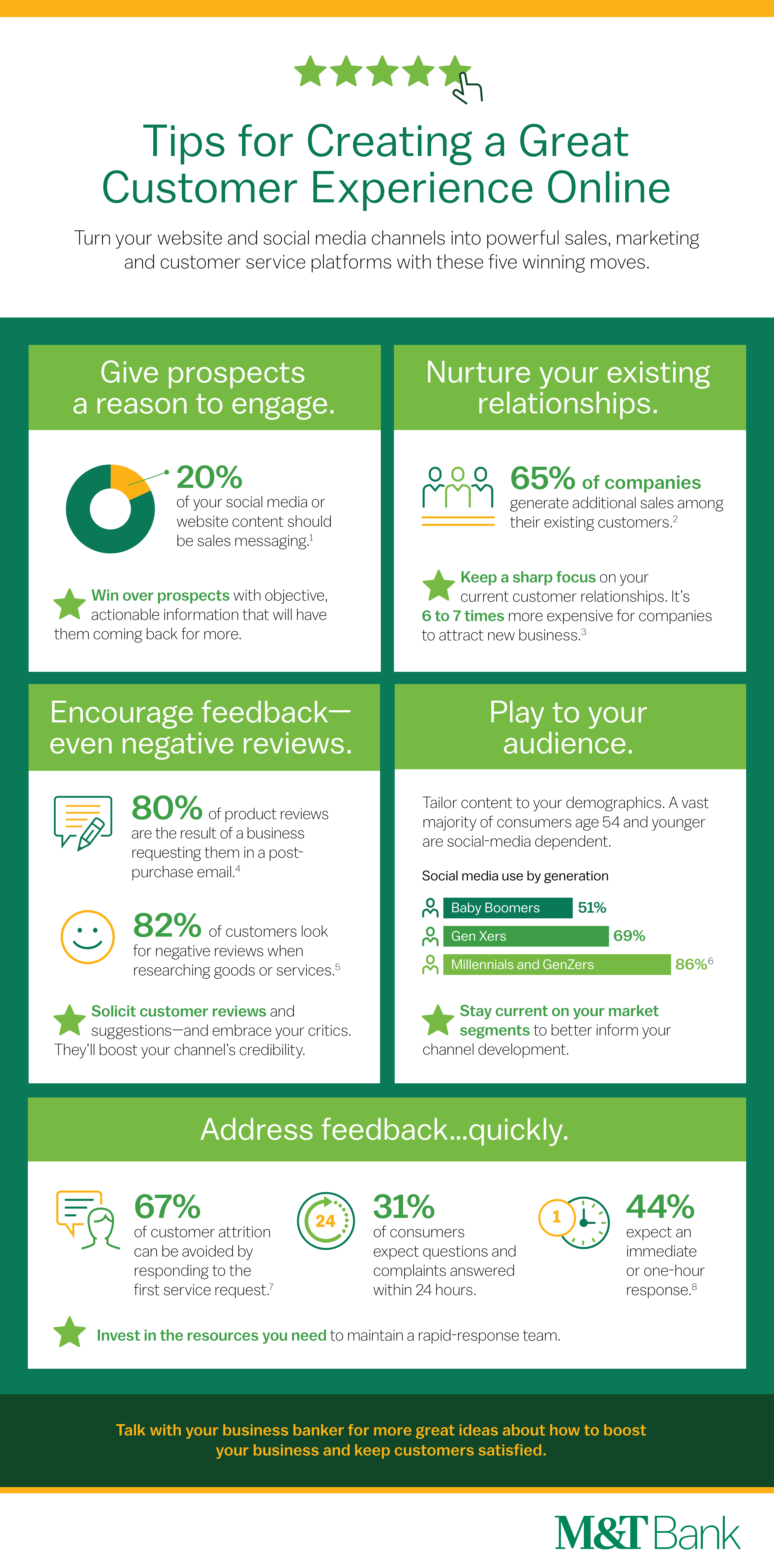 tips-for-creating-great-online-experience-infographic.jpg