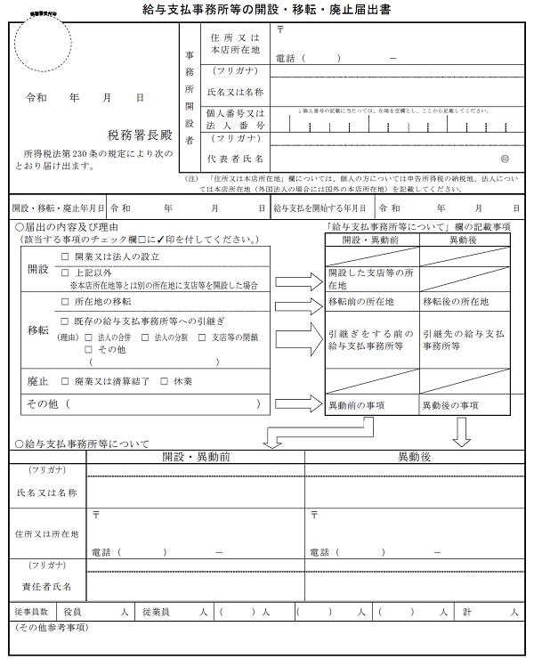 給与支払事務所等の開設・移転・廃止の届出書