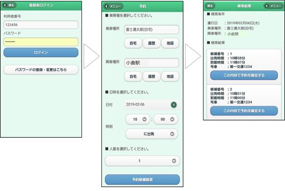 図 : オンデマンド型乗合タクシーの予約画面イメージ