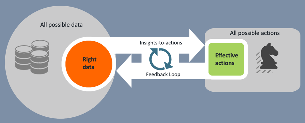 Actionable Insights.png