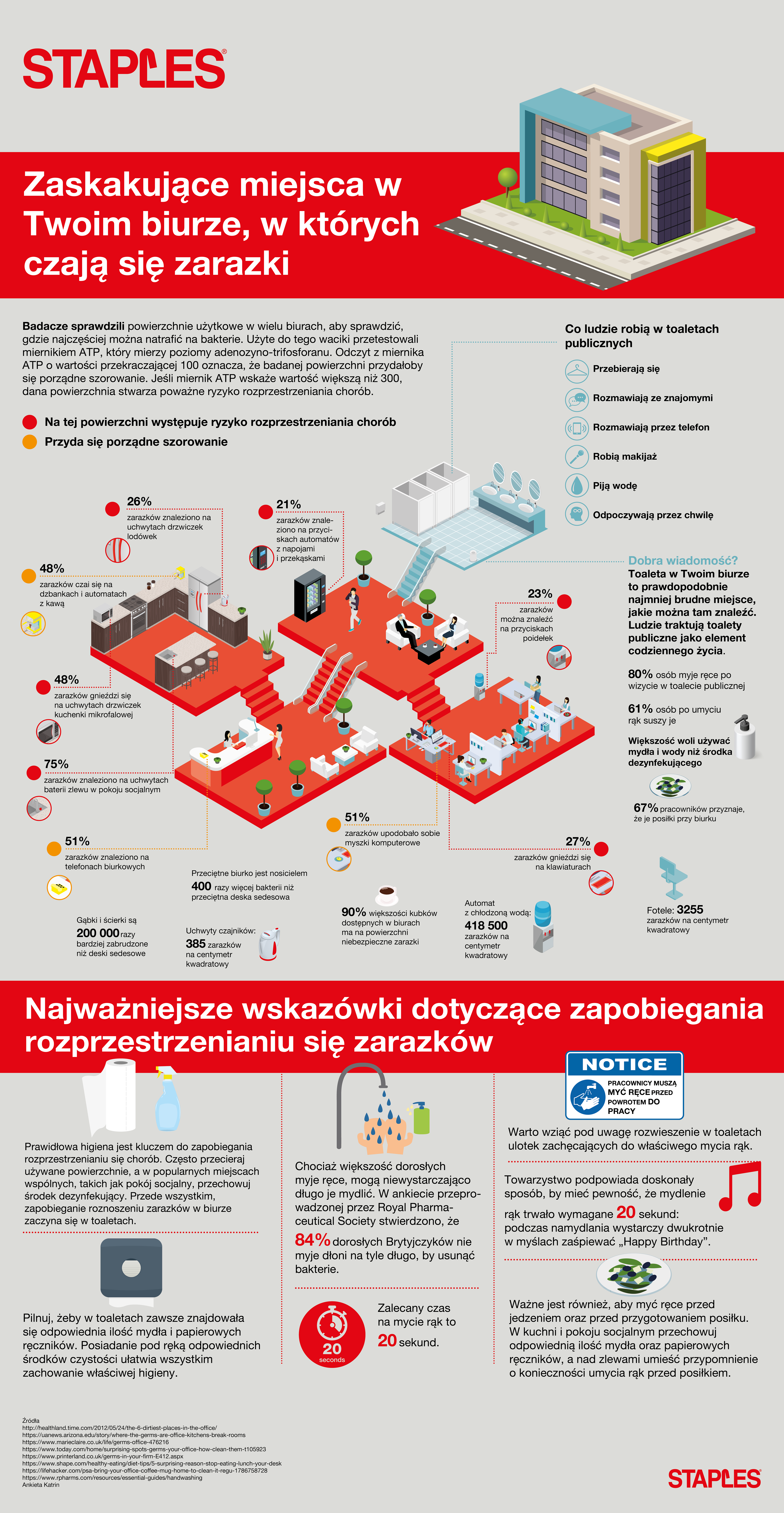Staples Infographic - Office Germs_PL_V2.PNG