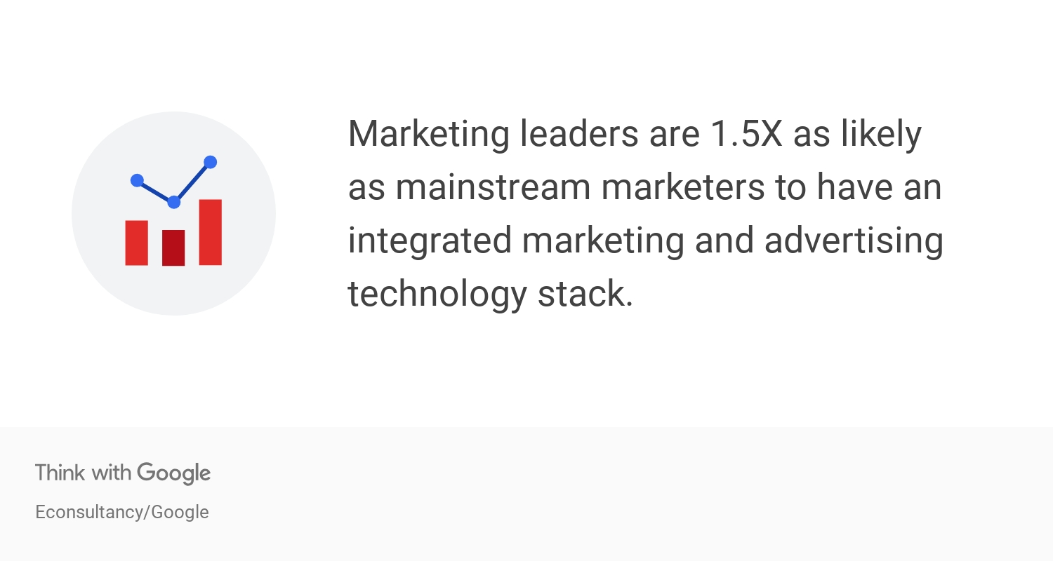 rbR0P-data-marketing-leaders-integrated-advertising-technology-stack-downl.jpg