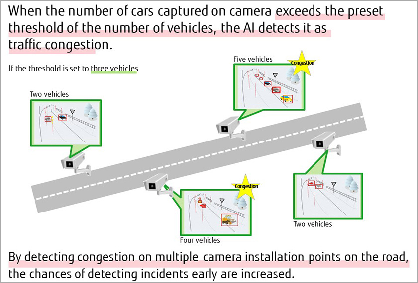 Figure : Detecting traffic congestion