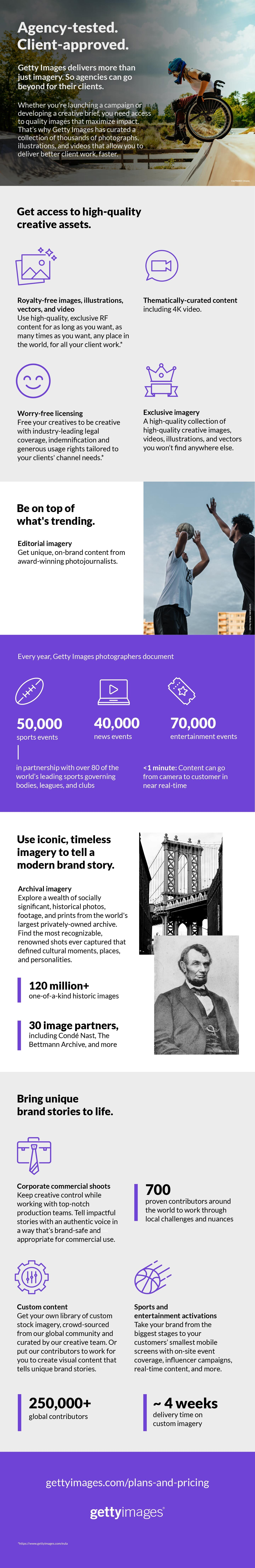 Getty-Images-for-Agencies-Infographic.jpg