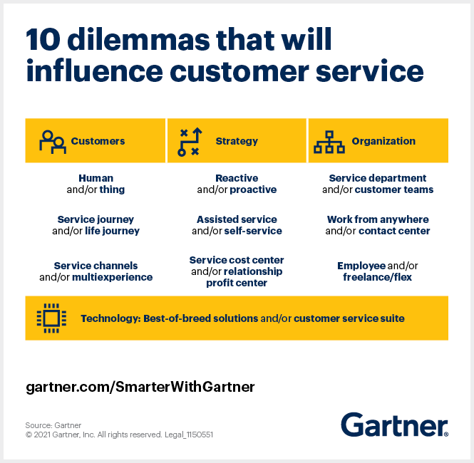 10 dilemmas that will influence customer service and support leaders designing operations.