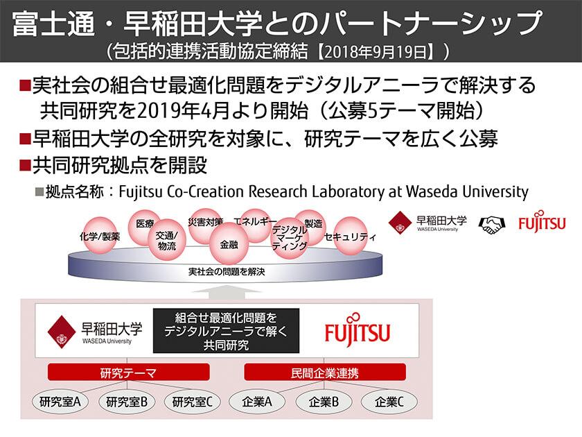 日本郵便や東レも始めている、量子コンピューティング技術活用への挑戦