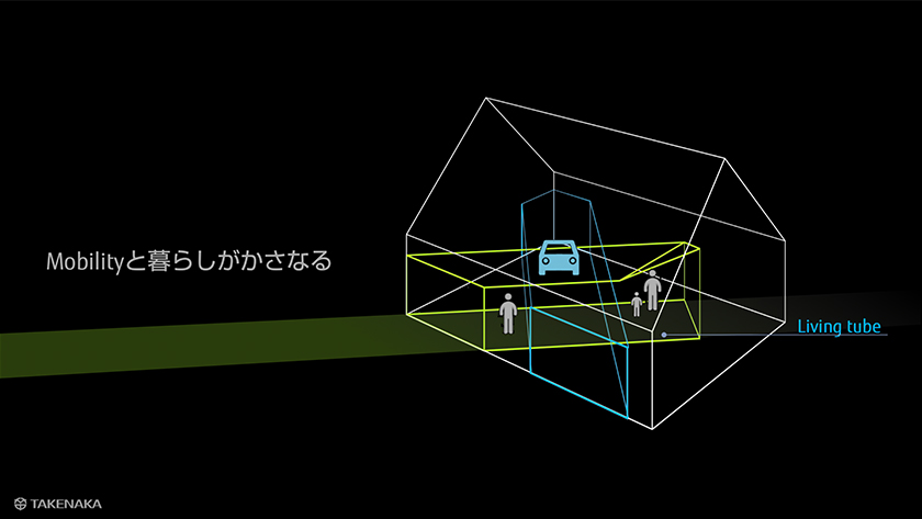 図 : モビリティとリビングとが一体化した家