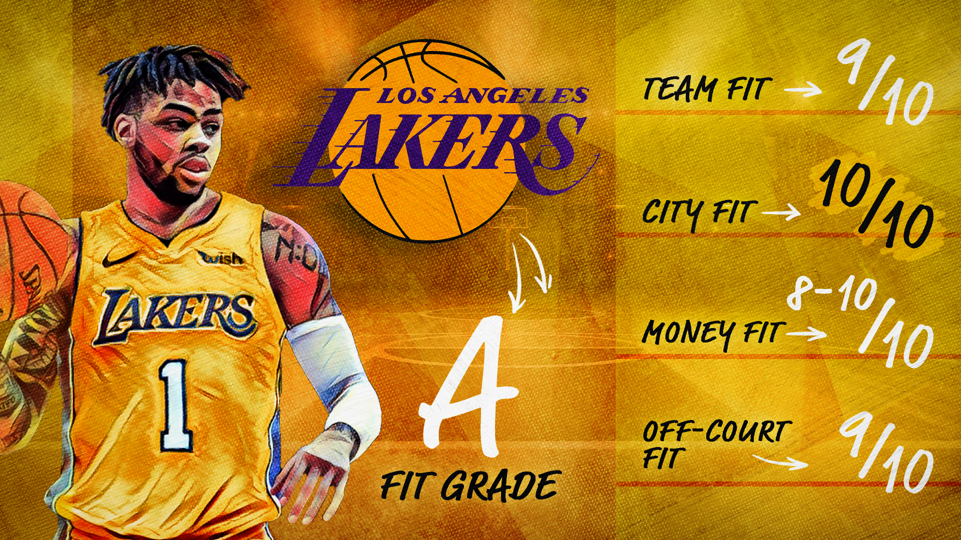 DTV_NBA_FreeAgency_FitGradeGFX_Russel_jd_v2.jpg